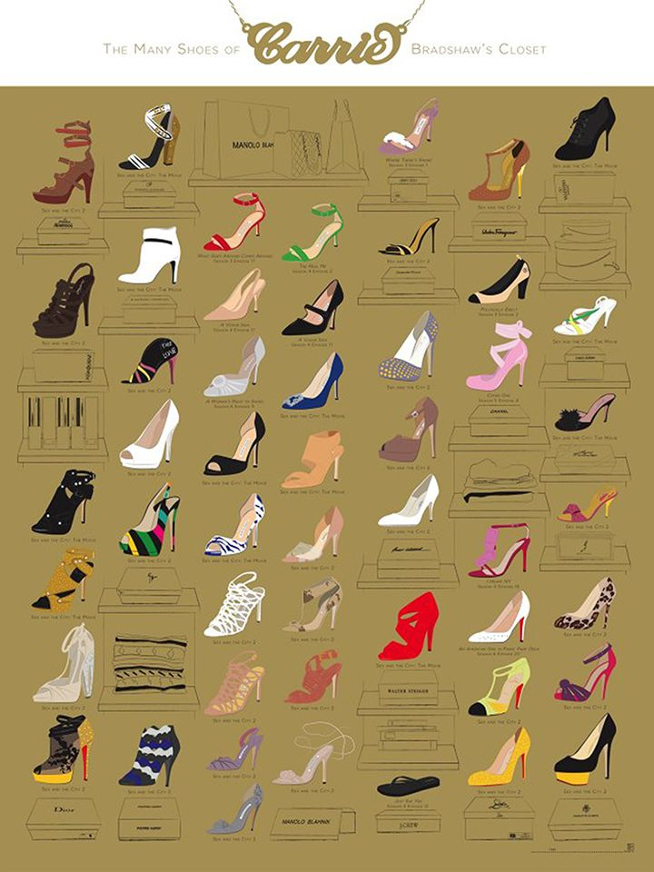 Shoes from sex and the city