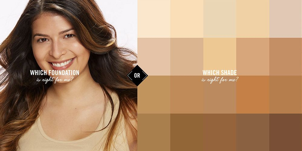 Best Free Foundation Sample Services