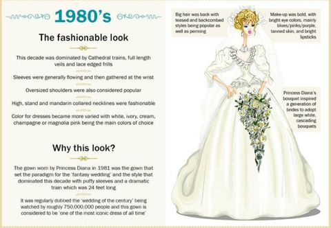 110 Years Of The Wedding Dress 1980s
