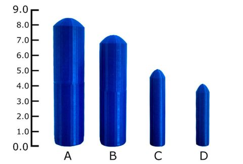 Average penis size survey eating