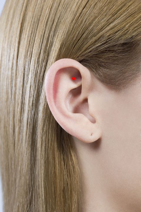 Anti stress point on your ear