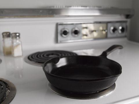 Cookware and bakeware, Frying pan, Room, Wok, Sauté pan, Dutch oven,