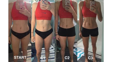 The Body Coach SSS Plan Review and Transformation Photos