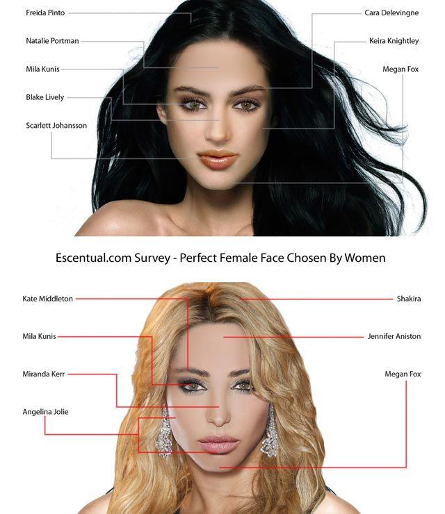 Perfect female face