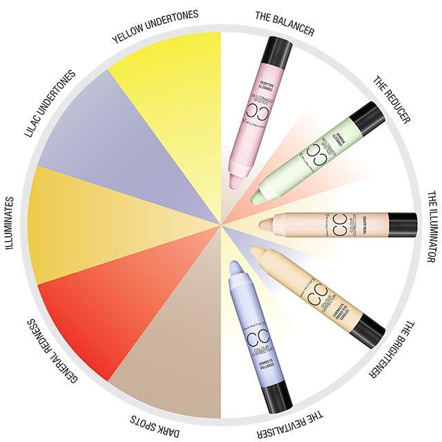 Max Factor Colour Corrector Cc Sticks Neutralising Pen Concealers