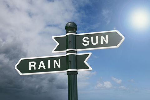 Rain and sun weather signs