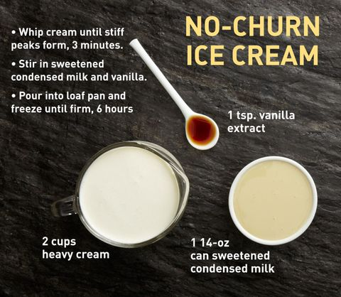 No churn ice cream recipe how to make ice cream without a machine image ccuart Image collections