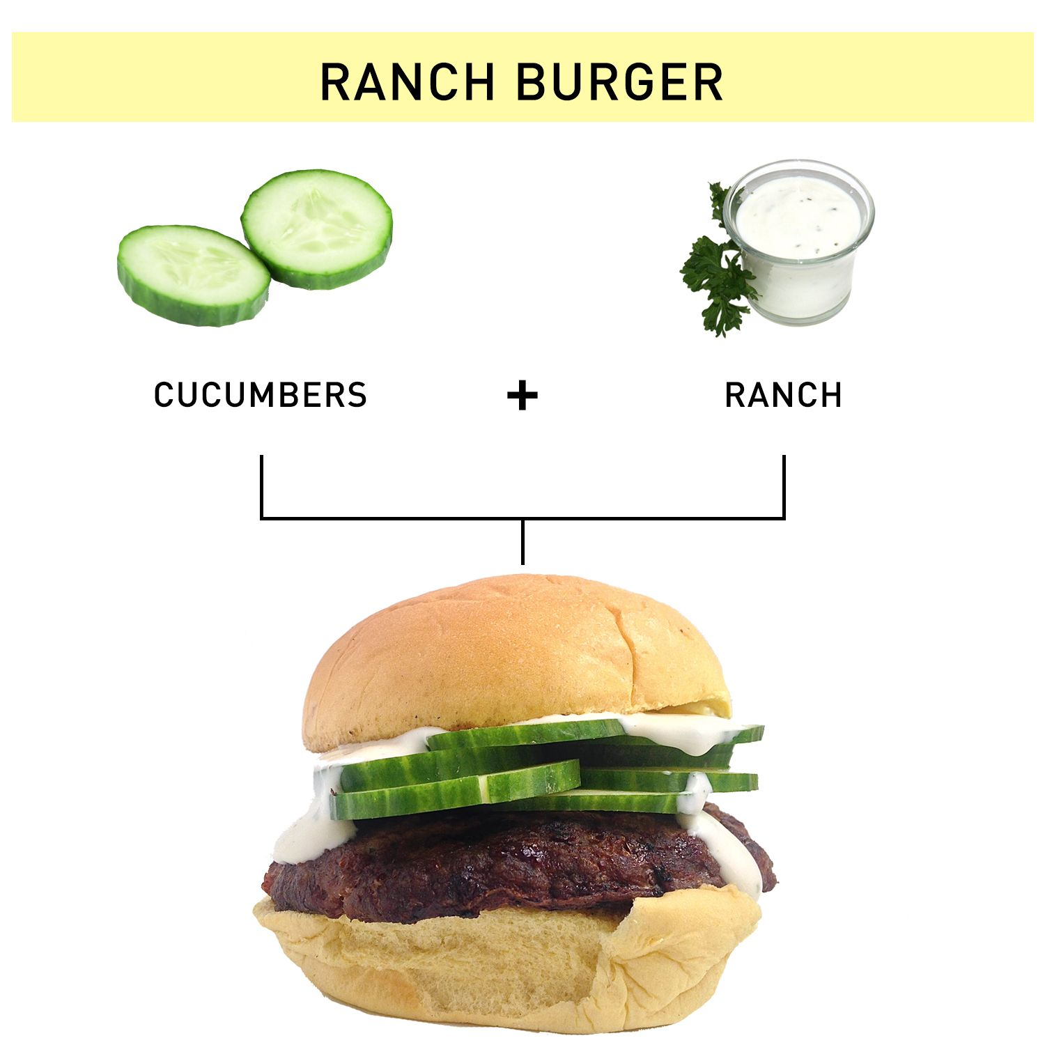 100 Best Burger Toppings Ideas - What to Put on a Burger - Delish.com