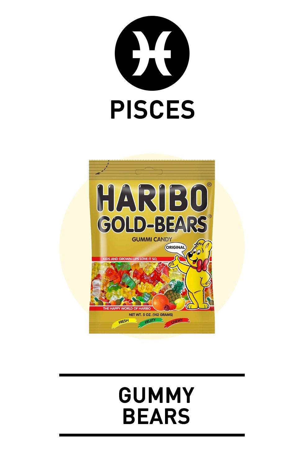 Candy for Your Zodiac Sign - Halloween Horoscopes