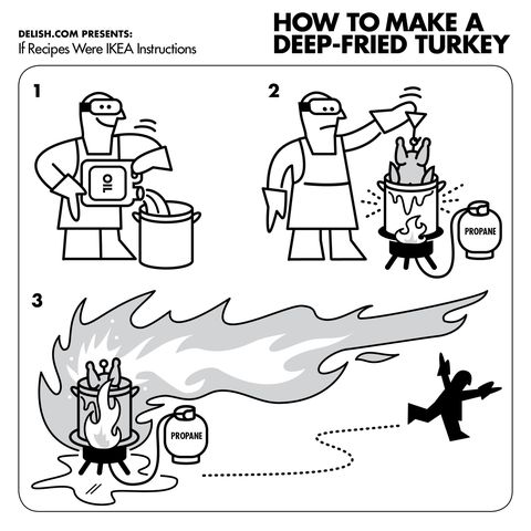 If Recipes Were Ikea Instructions How To Deep Fry Turkey Delish