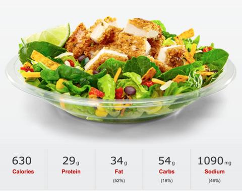 Mcdonald S Kale Salad Packs More Calories Than A Big Mac