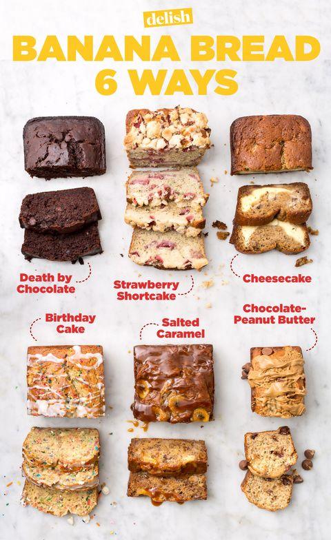 Phenomenal Birthday Cake Banana Bread Twists On Banana Bread Funny Birthday Cards Online Elaedamsfinfo
