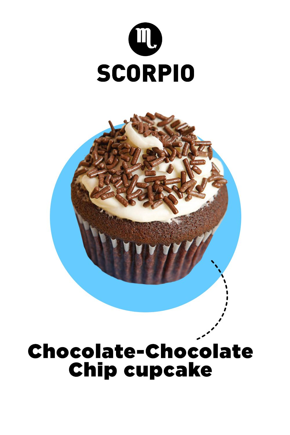 The Best Cupcake for Your Sign - Cupcake Zodiac - Delish com