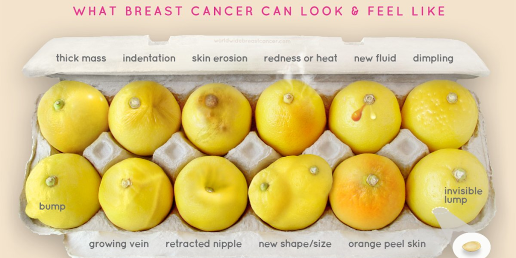 This Viral Photo Literally Describes All Of The Symptoms Of Breast Cancer