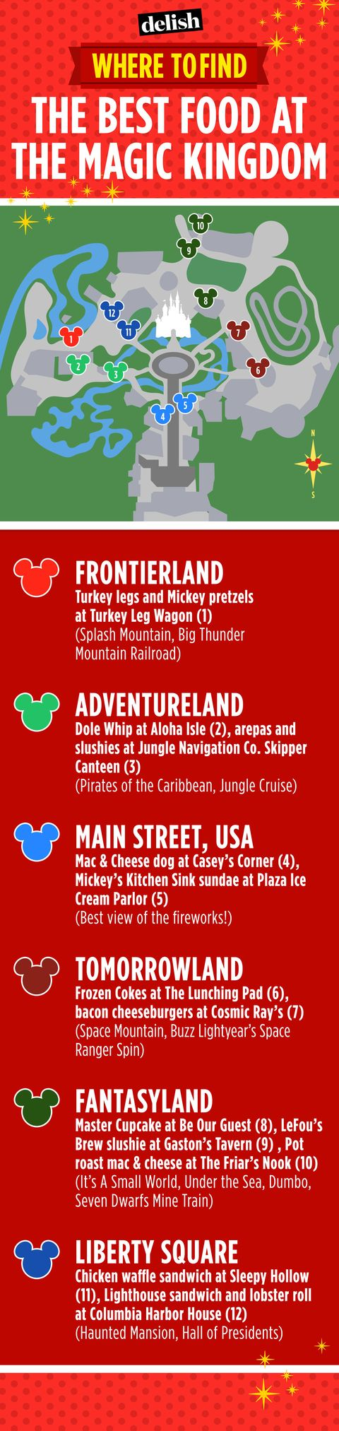 Magic Kingdom Pinterest Chart