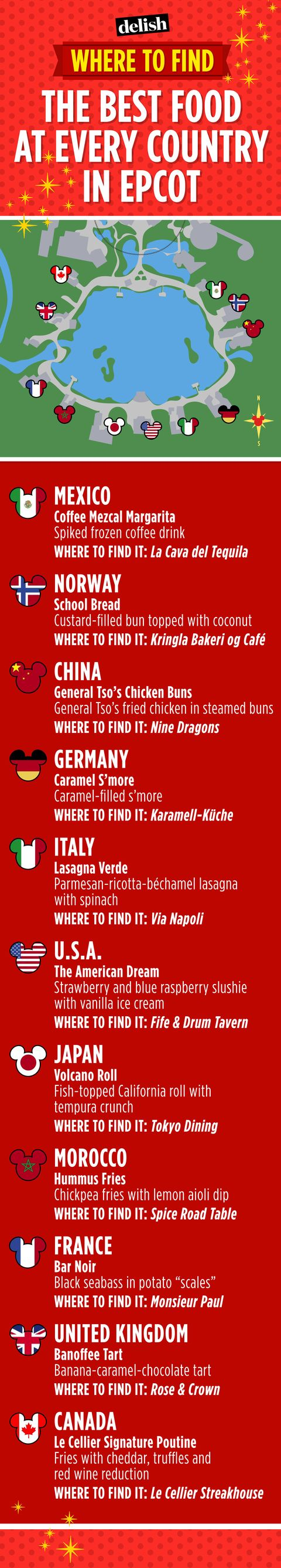 Best Foods At EPCOT Pinterest Chart