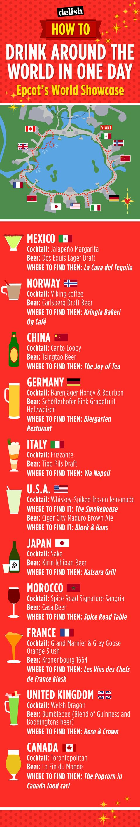 EPCOT Drinking Around World Pinterest Chart