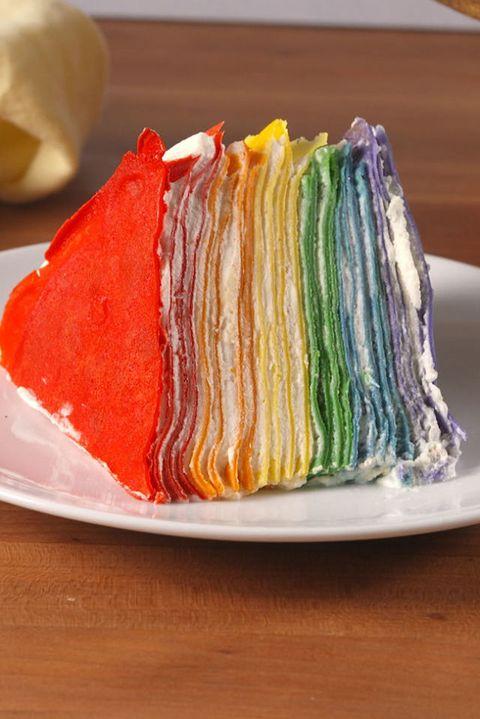 19 Best Kids Birthday Cakes Fun Cake Recipes For Kidsdelish