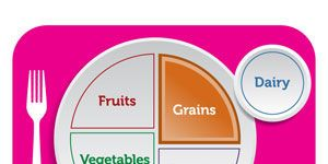 <p>Grains are an important component of the MyPlate plan. They are divided between two groups, whole grains and refined grains, and the USDA recommends that you make at least half of the grains you consume in a day whole grains. Click through to learn more about grains and how you should incorporate them into your daily diet.</p>