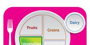 <p>Vegetables are an important component of the MyPlate plan. The USDA recommends that your meal should contain a half plate of fruits and vegetables. Click through to learn more about vegetables and how you should incorporate them into your daily diet.</p>