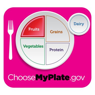 <p>Fruit is an important component of the MyPlate plan. The USDA recommends that your meal should contain a half plate of fruits and vegetables. Click through to learn more about fruits and how you should incorporate them into your daily diet.</p>