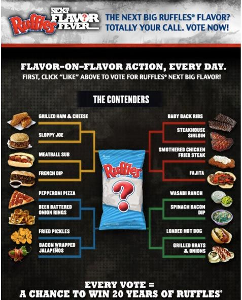 Vote for Your Favorite Foods with March Madness Themed