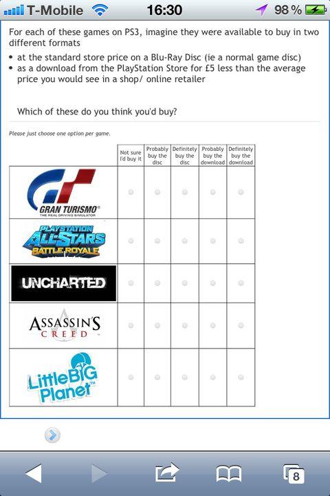 GTA Vita hinted at in PlayStation survey