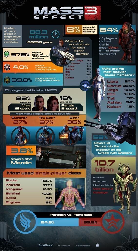 gaming-mass-effect.jpg?resize=768:*