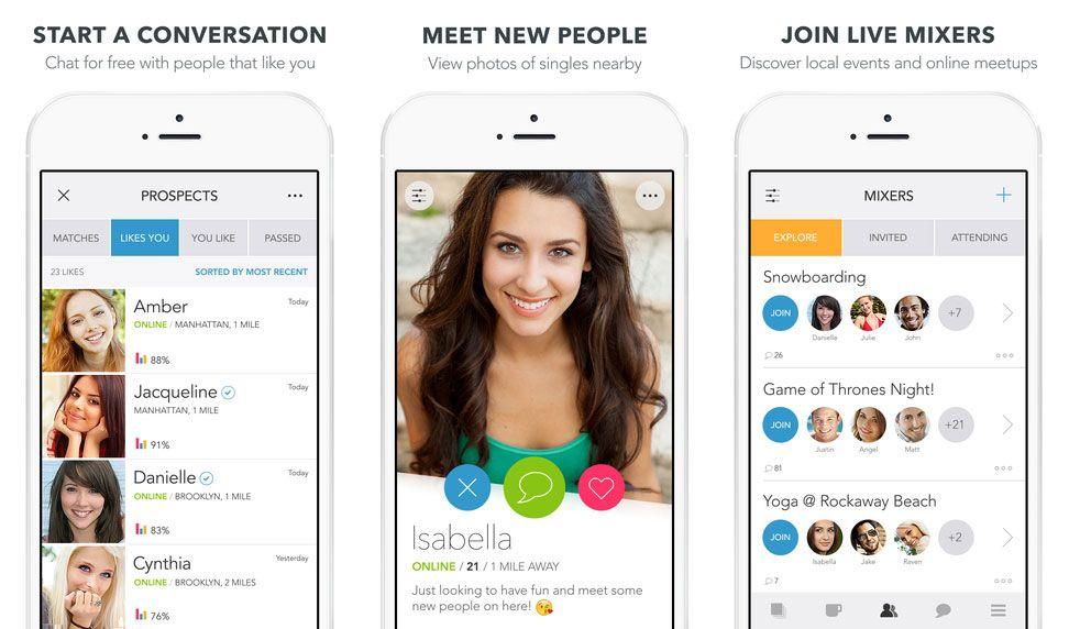nieuwe GPS dating app