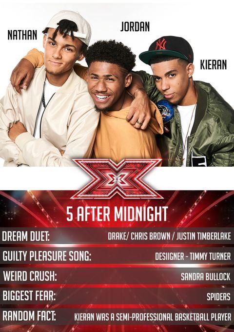 X Factor fact card