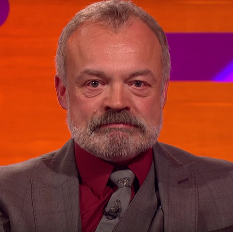 What the heck is going on with The Graham Norton Show?