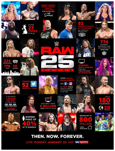 Wwe Raw 25 Watch A Video Of Classic Monday Night Raw