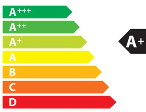 Colorfulness, Yellow, Green, Line, Slope, Parallel, Symbol,