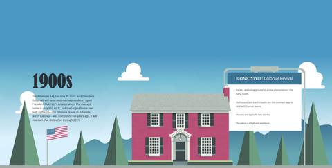 Window, Facade, House, Roof, Home, Door, Flag, Design, Animation, Graphics,