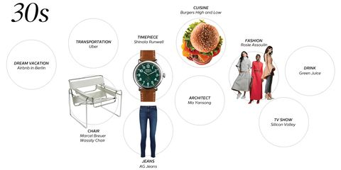 Recipe, Parallel, Circle, Rectangle, Illustration, Games, Watch, Analog watch, Graphics, Sphere,