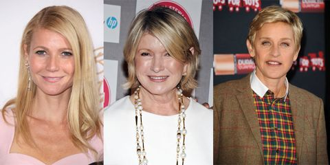 Celebrity Lifestyle Brands: Ranked