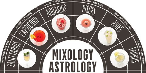 Best Cocktail For Your Zodiac Sign - 2016 Cocktails By Astrological Sign
