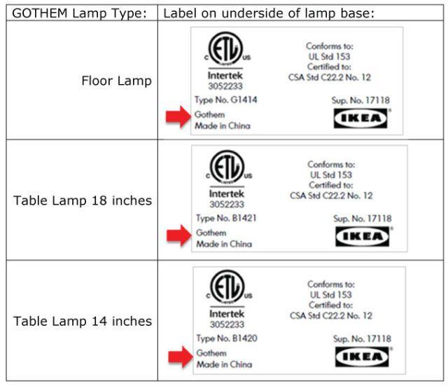 IKEA IKEA IKEA Recall Lamp Recall Gotham wO8nkXN0PZ