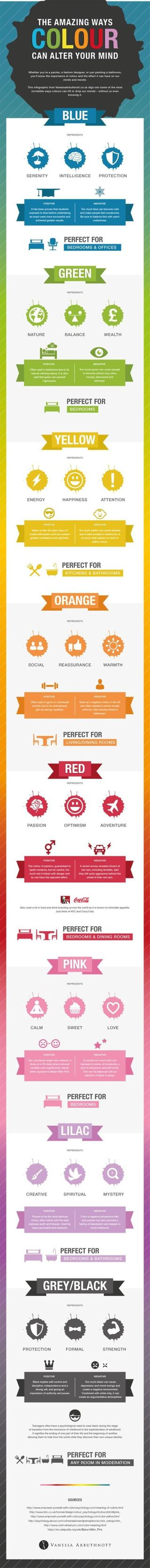 How Color Affects Mood Bedroom Colors