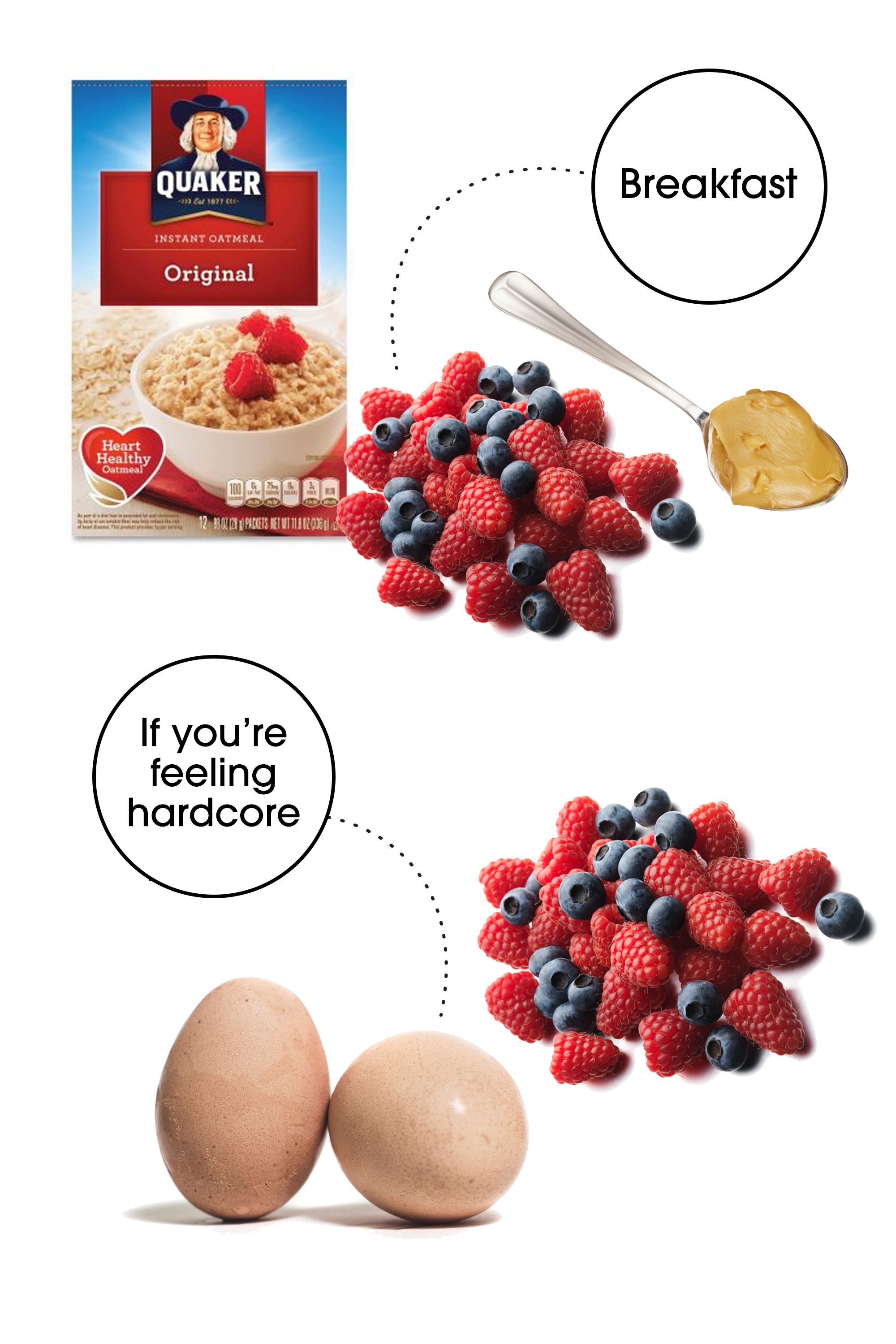 <em>1 packet of instant oatmeal with 1 cup of berries and 2 tsp peanut butter</em>