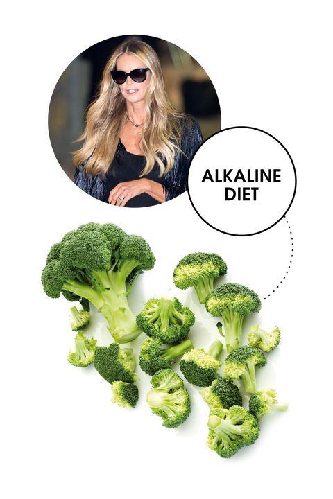 Celebrity Diet Secrets for 30+ - Home | Facebook