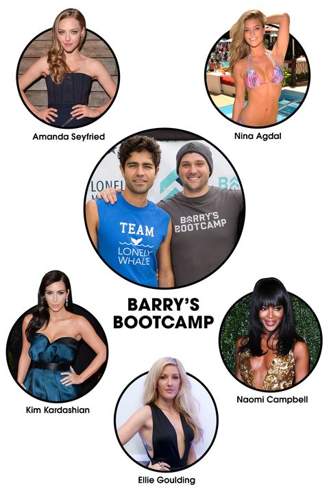 """<strong>The workout: </strong>It's definitely gotten some airtime on <em>Keeping Up with the Kardashians</em>, but Kim et al aren't the only ones who head to <a target=""""_blank"""" href=""""https://www.barrysbootcamp.com/"""">Barry's</a> for an intense, bootcamp-style workout. Naomi Campbell frequently tweets about the butt-kicking workouts, and Ellie Goulding and Adrian Grenier are so committed, they've both <a target=""""_blank"""" href=""""http://www.dailymail.co.uk/tvshowbiz/article-2898753/So-s-does-Ellie-Goulding-reveals-toned-abs-Barry-s-Bootcamp-class-showing-bikini-body-beach-Miami-holiday.html"""">led classes</a>.  <strong>Celeb devotees: </strong>Amanda Seyfried, Nina Agdal, Naomi Campbell, Adrian Grenier, Kim Kardashian, Ellie Goulding, Khloe Kardashian, Kourtney Kardashian, Jessica Biel, Sandra Bullock, Alicia Silverstone"""