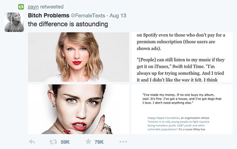 Taylor Swift's Feuds - People Who Have Had Drama With Taylor