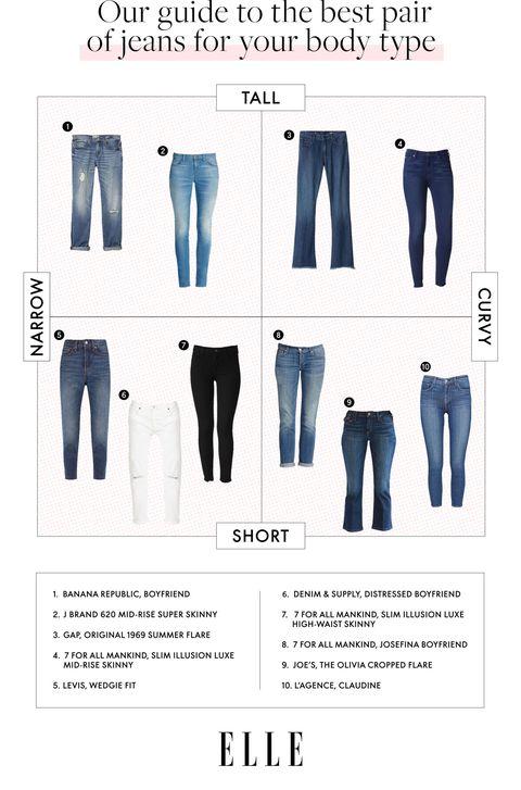10 Best Types Of Jeans For Women Flattering Denim Styles For All