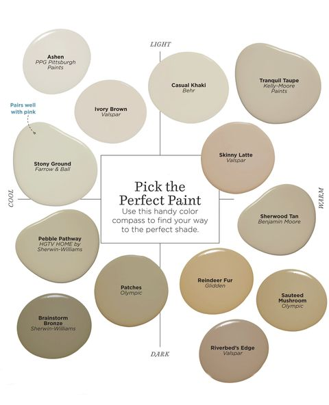 <p>Use this handy guide to find the best hue to complement your furnishings.</p>