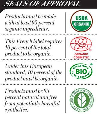 Organic Beauty Products: Learn the Lingo