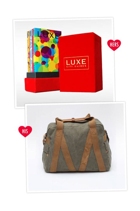 travel couple gift ideas