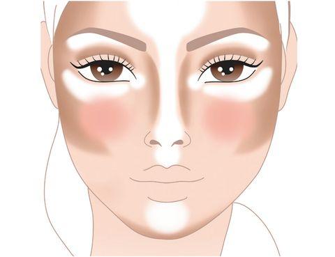 <p>¿Dónde aplicar qué y cómo? En líneas generales, puede decirse que el tono más oscuro debe utilizarse en las partes más hundidas del rostro (parte baja del pómulo, sienes, lados de la nariz, línea de la mandíbula...) mientras que el luminoso se reserva para las zonas que sobresalen (puente de la nariz, hueso del pómulo, centro de la frente, hueso de la ceja...)</p>