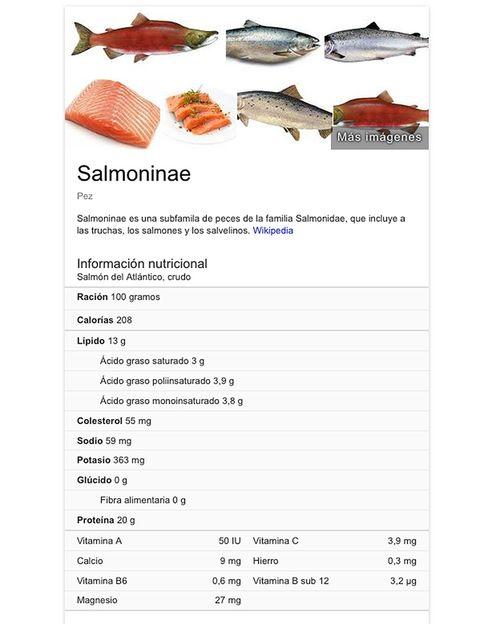 <p>'Googlea' el nombre del alimento en cuestión y te aparecerá la información nutricional completa: calorías, colesterol, vitaminas que contiene... Y, en algunos casos, los datos se multiplican porque aparecen según la preparación (en hamburguesa, a la plancha, etc).</p>