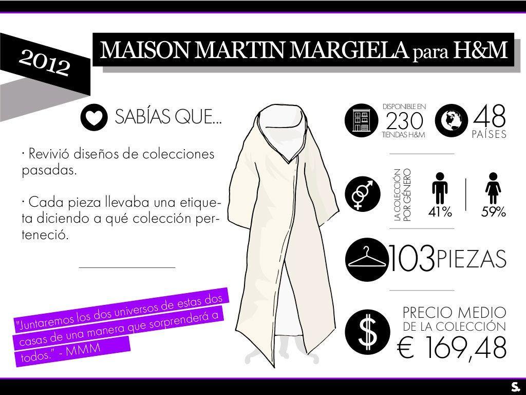 """<p><strong>Maison Martin Margiela</strong> decidió apostar por iconos de su carrera. El dato que más nos gusta, que añadió en cada etiqueta de qué colección era cada pieza """"clásica"""".</p>"""